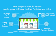 How to optimize Multi Vendor eCommerce Script to drive, retain more sales?